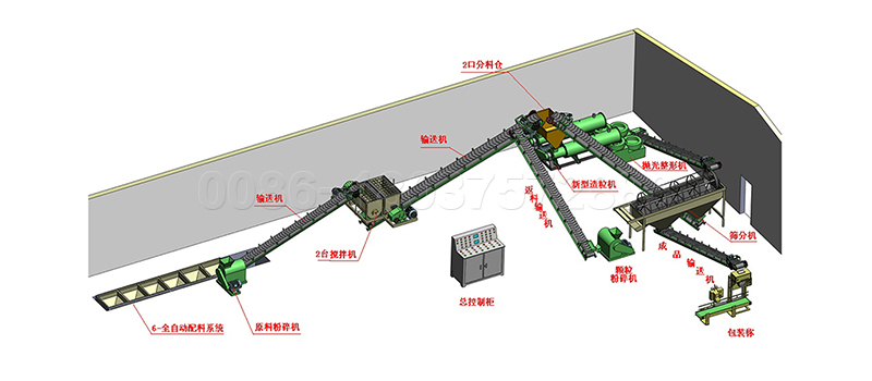 Bio Fertilizer Granulation Line