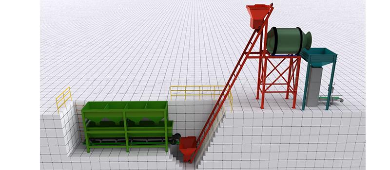 Bulk Blending Fertilizer Production Line